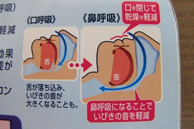 ナイトミン 鼻呼吸テープ 鼻呼吸と口呼吸との違い